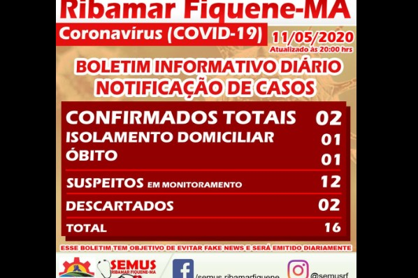 BOLETIM DIÁRIO COVID-19 11/05/2020