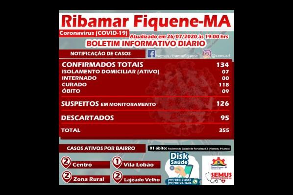 BOLETIM RIBAMAR FIQUENE –26 de Julho de 2020