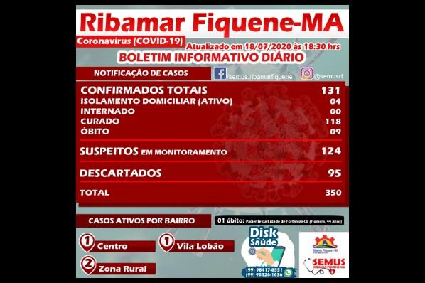 BOLETIM RIBAMAR FIQUENE –18 de Julho de 2020