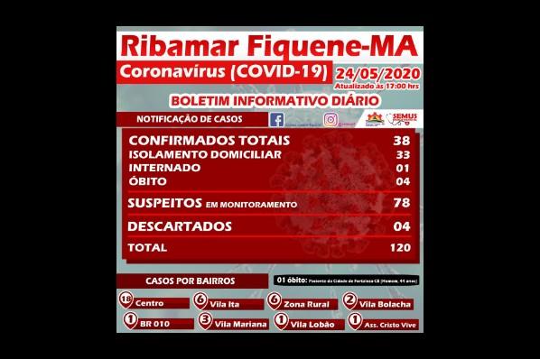 BOLETIM RIBAMAR FIQUENE –24 de MAIO de 2020