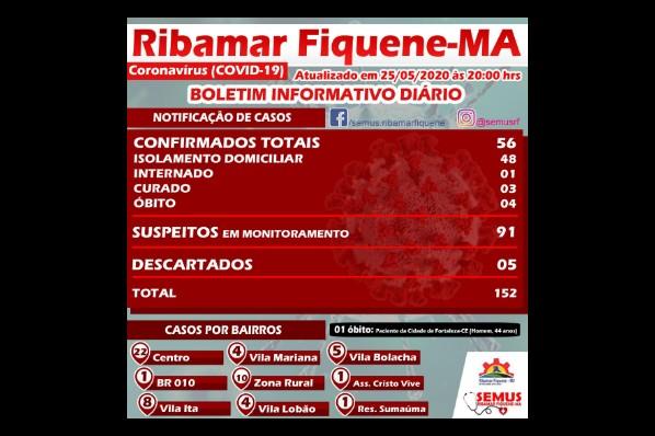 BOLETIM RIBAMAR FIQUENE –25 de MAIO de 2020